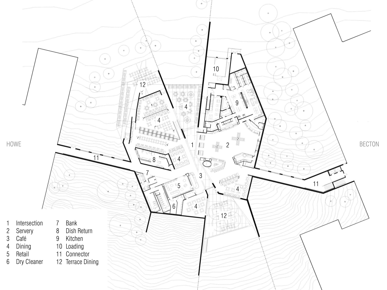 landscape architecture diagrams